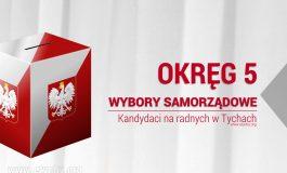 Wybory Samorządowe 2018: Kandydaci na radnych - Okręg nr 5