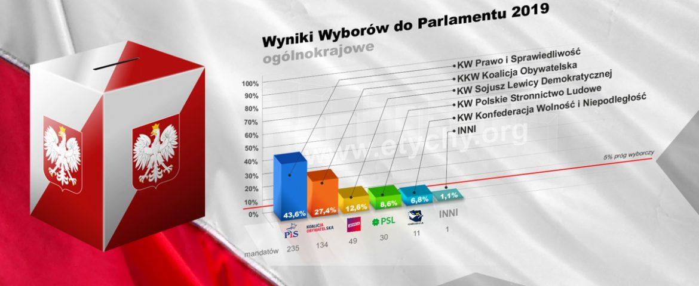 Oficjalne wyniki wyborów parlamentarnych 2019
