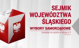 Wybory Samorządowe 2018: Kandydaci do Sejmiku Województwa Śląskiego
